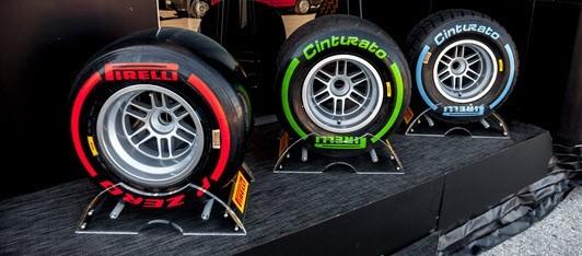 Formule 1 banden | De Ins en Outs van Formule 1